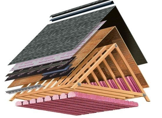complex roofing system