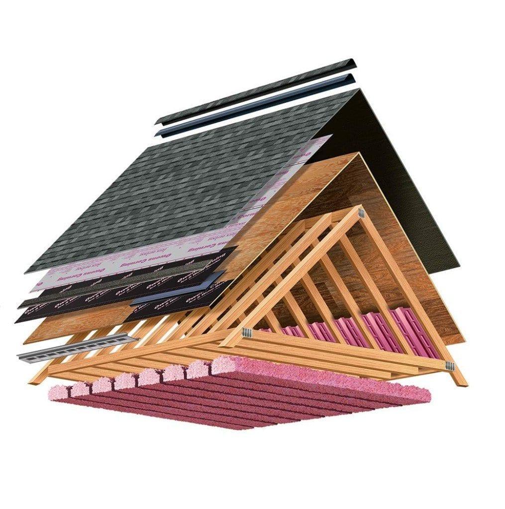 roofing estimate myrtle beach sc